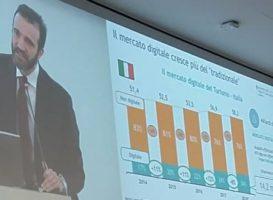 In Italia il mercato Travel online cresce dell'8% e raggiunge i 14,2 miliardi di €