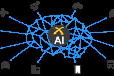 2 progetti che vedono protagonista l'intelligenza artificiale nell'accesso al servizio di appTaxi