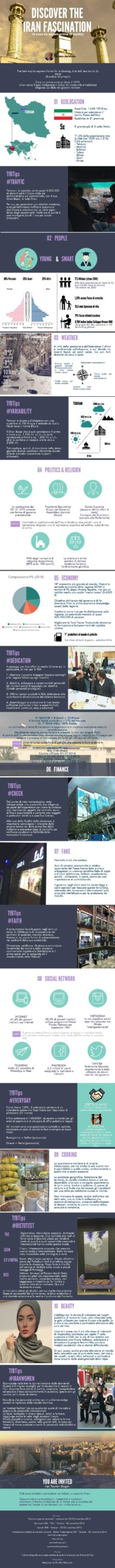 infografica-iran-travel-for-business