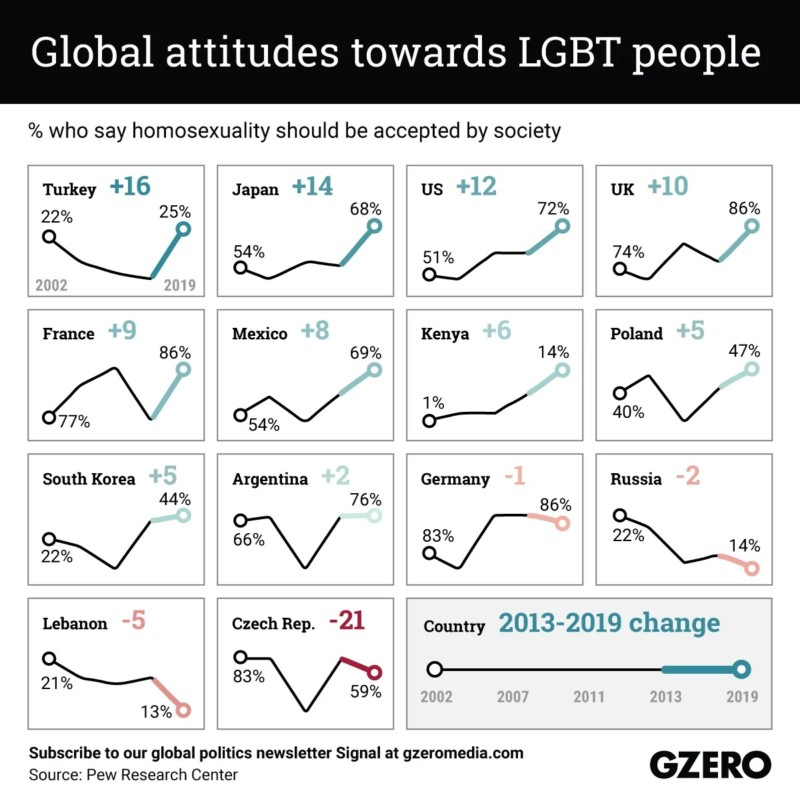 global-attitude